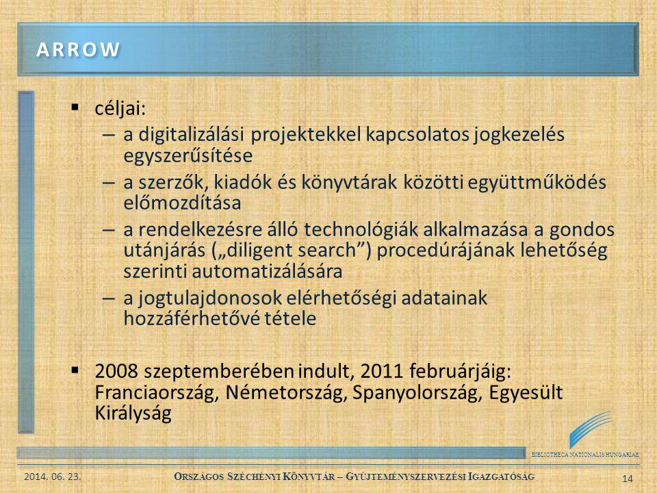 BIBLIOTHECA NATIONALIS HUNGARIAE 2014. 06. 23. O RSZÁGOS S ZÉCHÉNYI K ÖNYVTÁR – G YŰJTEMÉNYSZERVEZÉSI I GAZGATÓSÁG 14  céljai: – a digitalizálási pro