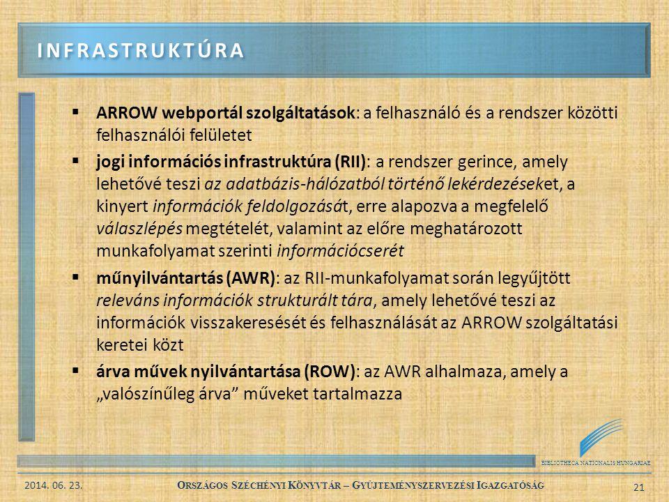 BIBLIOTHECA NATIONALIS HUNGARIAE 2014. 06. 23. O RSZÁGOS S ZÉCHÉNYI K ÖNYVTÁR – G YŰJTEMÉNYSZERVEZÉSI I GAZGATÓSÁG 21  ARROW webportál szolgáltatások