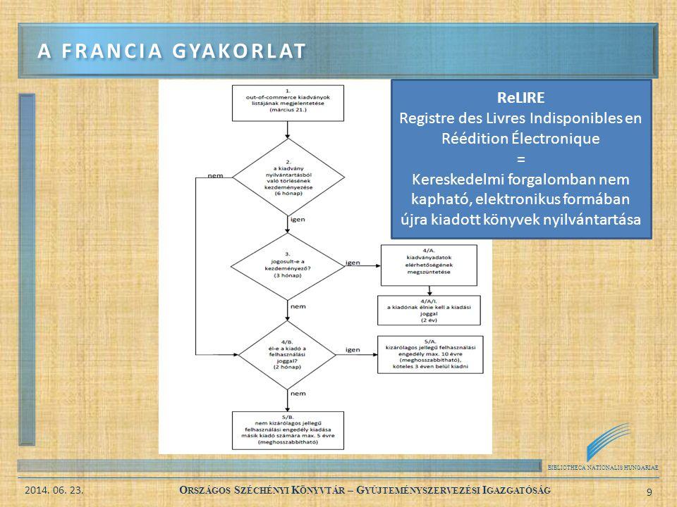 BIBLIOTHECA NATIONALIS HUNGARIAE 2014. 06. 23. O RSZÁGOS S ZÉCHÉNYI K ÖNYVTÁR – G YŰJTEMÉNYSZERVEZÉSI I GAZGATÓSÁG 9 A FRANCIA GYAKORLAT ReLIRE Regist