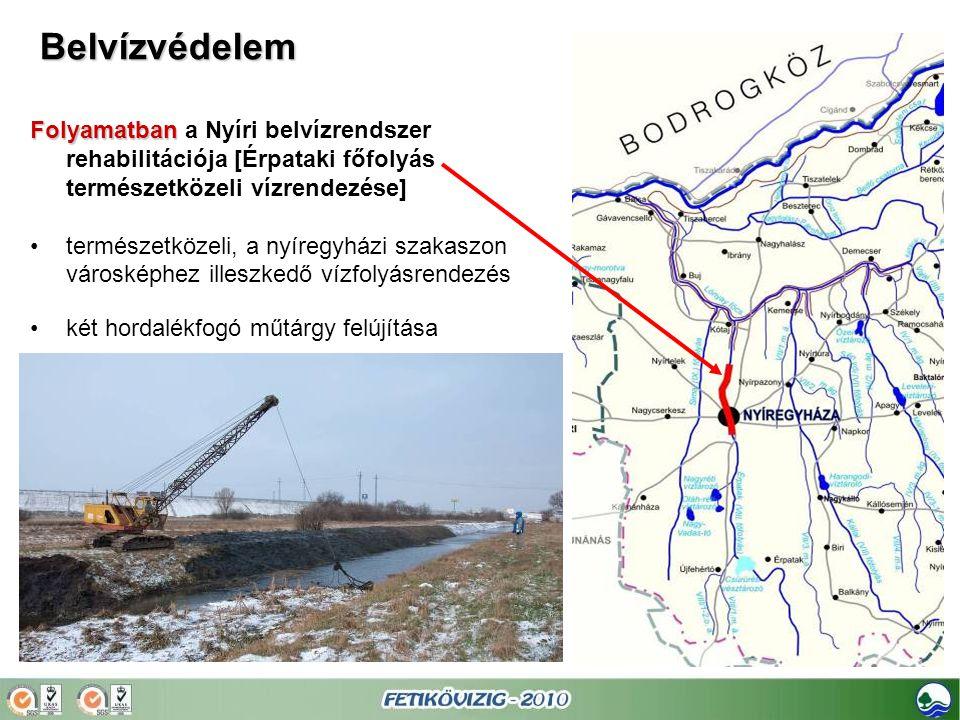 Folyamatban Folyamatban a Nyíri belvízrendszer rehabilitációja [Érpataki főfolyás természetközeli vízrendezése] •természetközeli, a nyíregyházi szakas