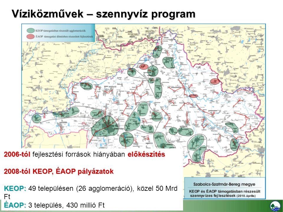 Víziközművek – szennyvíz program 2006-tólelőkészítés 2006-tól fejlesztési források hiányában előkészítés 2008-tól KEOP, ÉAOP pályázatok KEOP: KEOP: 49