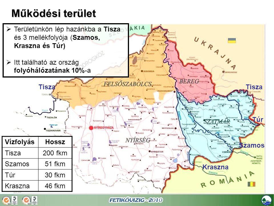 VízfolyásHossz Tisza200 fkm Szamos51 fkm Túr30 fkm Kraszna46 fkm Tisza Túr Kraszna Tisza Szamos Működési terület  Területünkön lép hazánkba a Tisza é