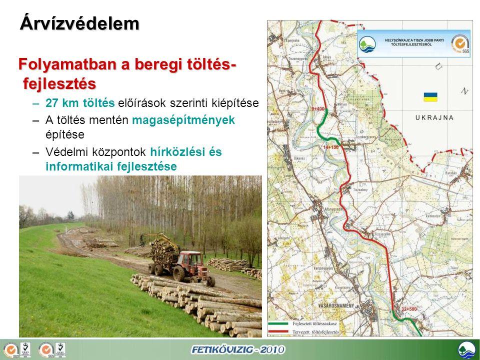 Folyamatban a beregi töltés- fejlesztés –27 km töltés előírások szerinti kiépítése –A töltés mentén magasépítmények építése –Védelmi központok hírközl