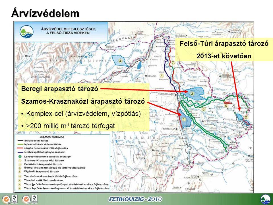 Árvízvédelem Beregi árapasztó tározó Szamos-Krasznaközi árapasztó tározó •Komplex cél (árvízvédelem, vízpótlás) •>200 millió m 3 tározó térfogat Felső