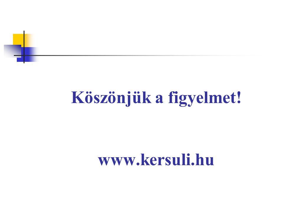 Köszönjük a figyelmet! www.kersuli.hu