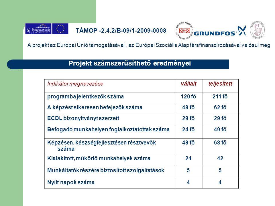 TÁMOP -2.4.2/B-09/1-2009-0008 A projekt az Európai Unió támogatásával, az Európai Szociális Alap társfinanszírozásával valósul meg Projekt számszerűsí