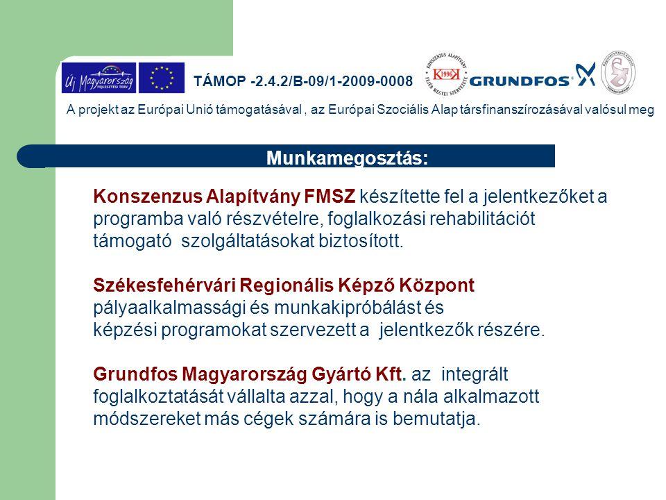 TÁMOP -2.4.2/B-09/1-2009-0008 A projekt az Európai Unió támogatásával, az Európai Szociális Alap társfinanszírozásával valósul meg Konszenzus Alapítvá