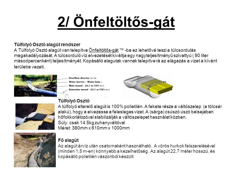 2/ Önfeltöltős-gát Túlfolyó Osztó alagút rendszer A Túlfolyó Osztó alagút van telepítve Önfeltöltős-gát ™ -ba ez lehetővé teszi a túlcsordulás megakadályozását.