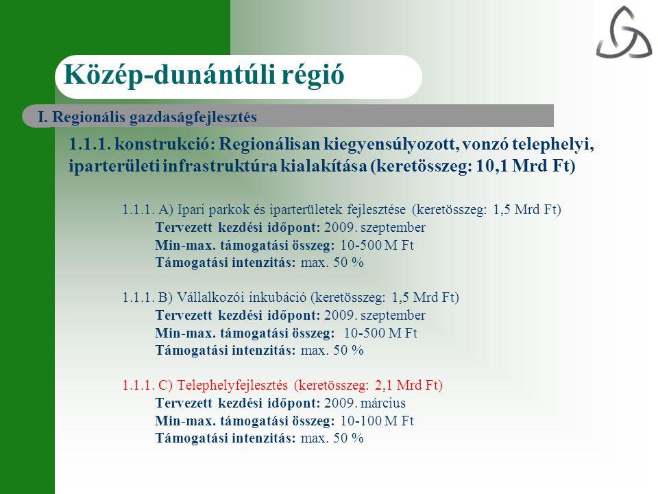 1.1.1. A) Ipari parkok és iparterületek fejlesztése (keretösszeg: 1,5 Mrd Ft) Tervezett kezdési időpont: 2009. szeptember Min-max. támogatási összeg: