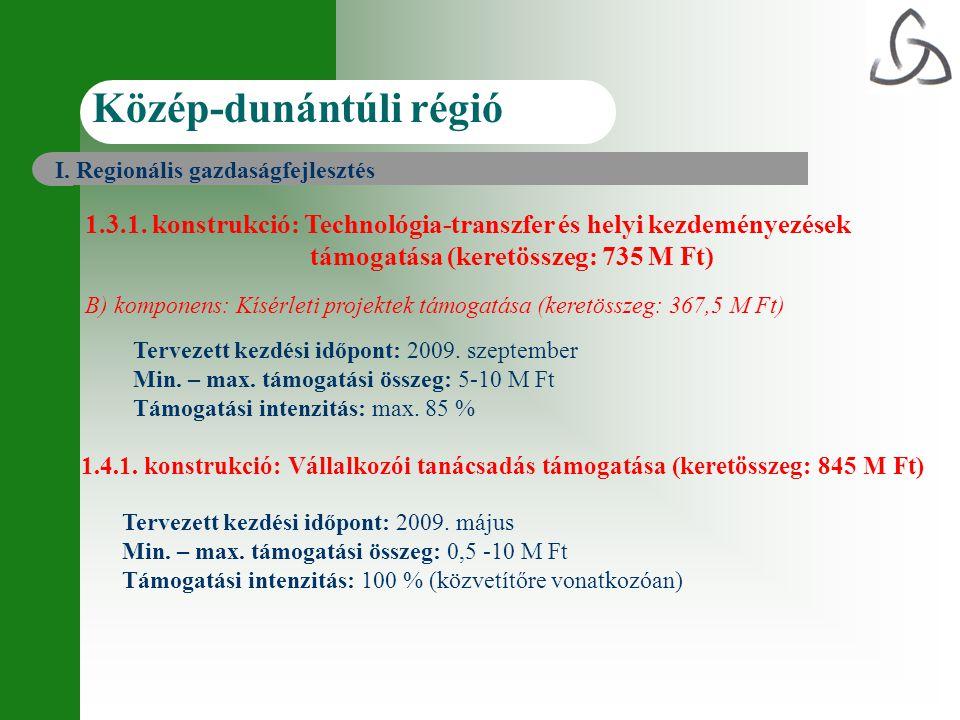 Közép-dunántúli régió 1.4.1. konstrukció: Vállalkozói tanácsadás támogatása (keretösszeg: 845 M Ft) Tervezett kezdési időpont: 2009. május Min. – max.