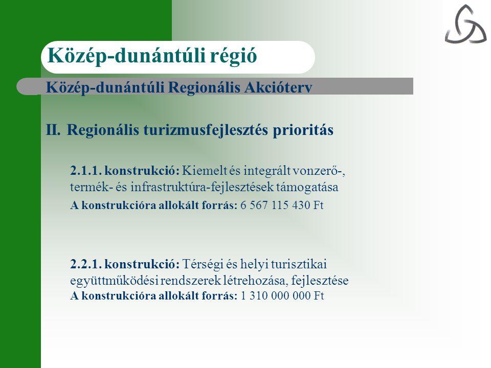 Közép-dunántúli Regionális Akcióterv II. Regionális turizmusfejlesztés prioritás 2.1.1. konstrukció: Kiemelt és integrált vonzerő-, termék- és infrast