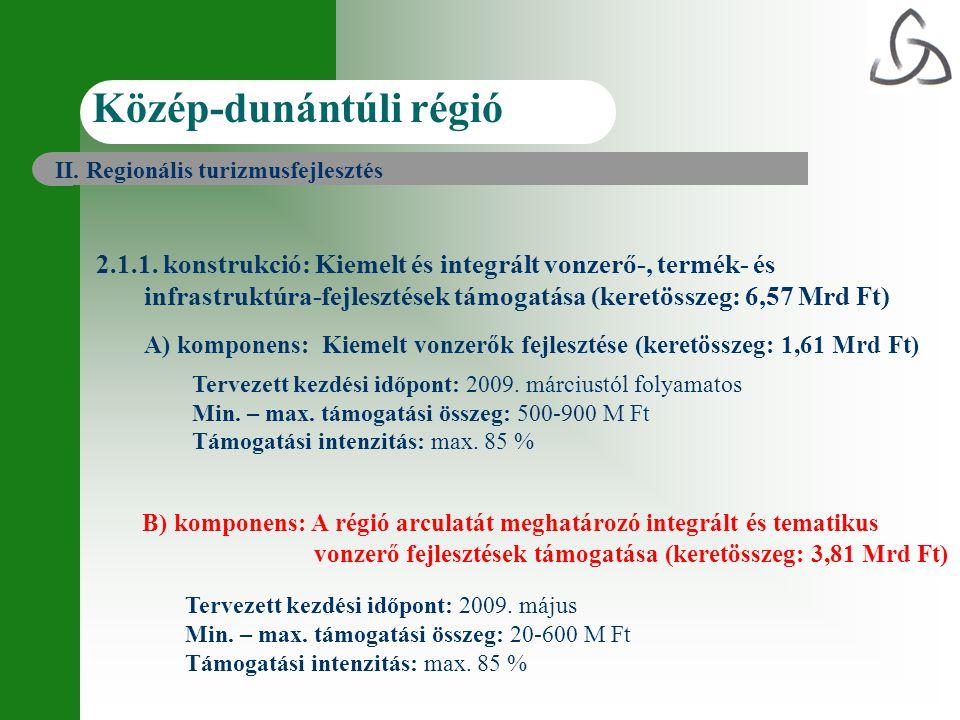 2.1.1. konstrukció: Kiemelt és integrált vonzerő-, termék- és infrastruktúra-fejlesztések támogatása (keretösszeg: 6,57 Mrd Ft) A) komponens: Kiemelt
