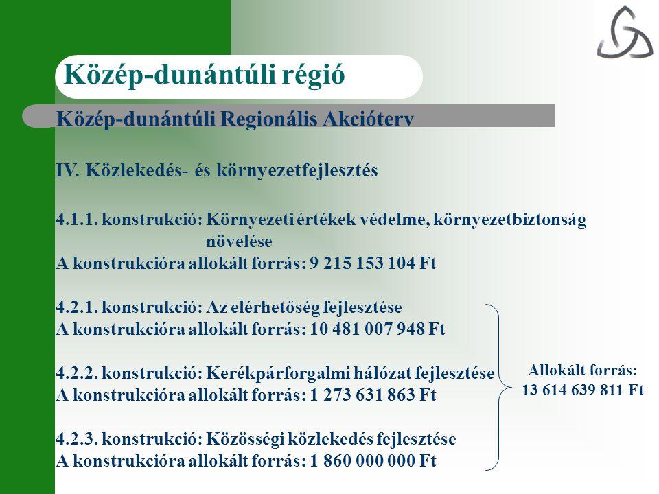 Közép-dunántúli Regionális Akcióterv IV. Közlekedés- és környezetfejlesztés 4.1.1. konstrukció: Környezeti értékek védelme, környezetbiztonság növelés