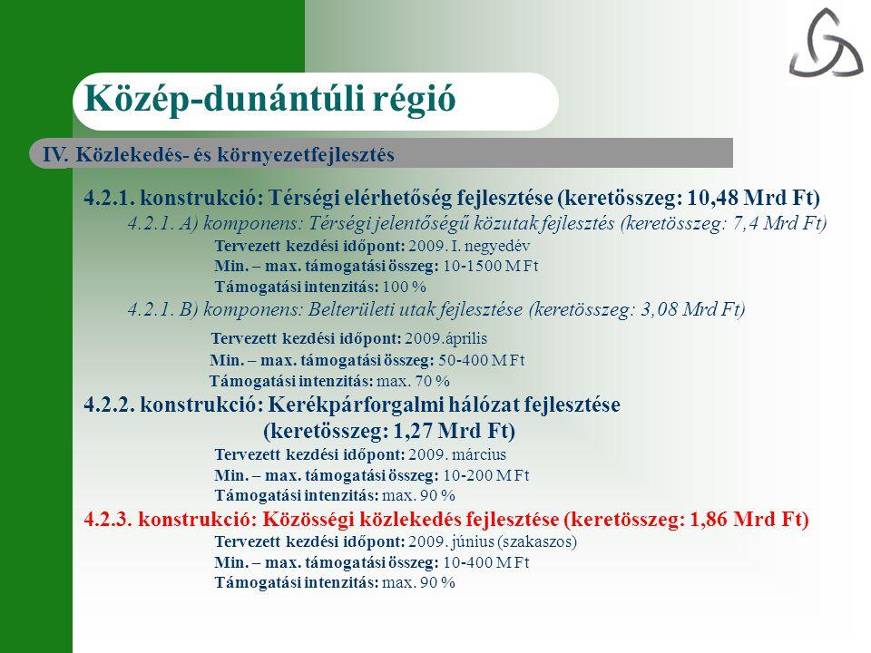 4.2.1. konstrukció: Térségi elérhetőség fejlesztése (keretösszeg: 10,48 Mrd Ft) 4.2.1. A) komponens: Térségi jelentőségű közutak fejlesztés (keretössz