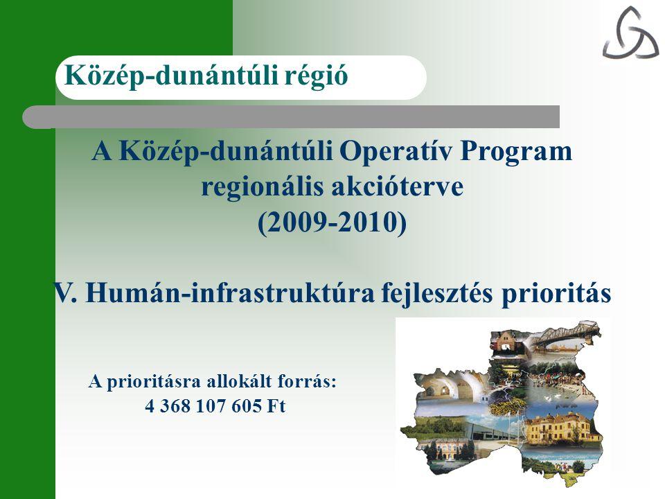 A Közép-dunántúli Operatív Program regionális akcióterve (2009-2010) V. Humán-infrastruktúra fejlesztés prioritás A prioritásra allokált forrás: 4 368