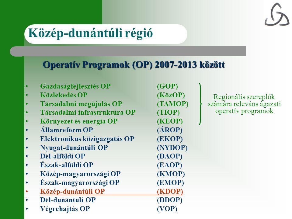 Operatív Programok (OP) 2007-2013 között •Gazdaságfejlesztés OP (GOP) •Közlekedés OP (KözOP) •Társadalmi megújulás OP (TAMOP) •Társadalmi infrastruktú