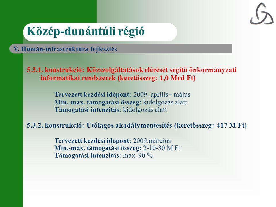 5.3.1. konstrukció: Közszolgáltatások elérését segítő önkormányzati informatikai rendszerek (keretösszeg: 1,0 Mrd Ft) Tervezett kezdési időpont: 2009.