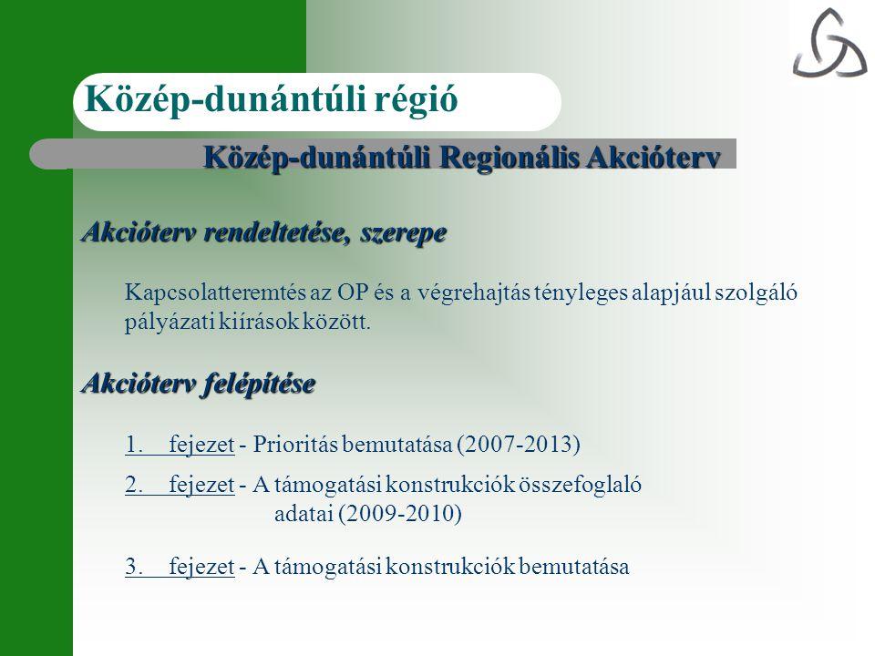 Közép-dunántúli Regionális Akcióterv Akcióterv rendeltetése, szerepe Kapcsolatteremtés az OP és a végrehajtás tényleges alapjául szolgáló pályázati ki