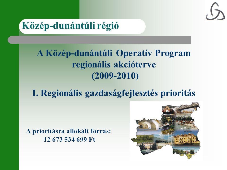 A Közép-dunántúli Operatív Program regionális akcióterve (2009-2010) I. Regionális gazdaságfejlesztés prioritás Közép-dunántúli régió A prioritásra al