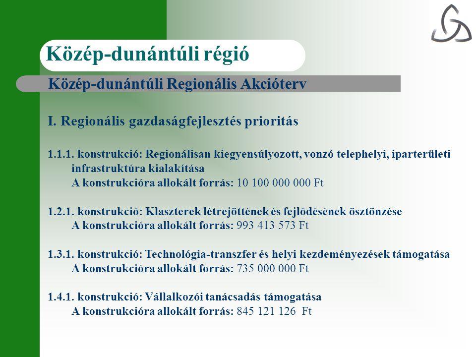 Közép-dunántúli Regionális Akcióterv I. Regionális gazdaságfejlesztés prioritás 1.1.1. konstrukció: Regionálisan kiegyensúlyozott, vonzó telephelyi, i