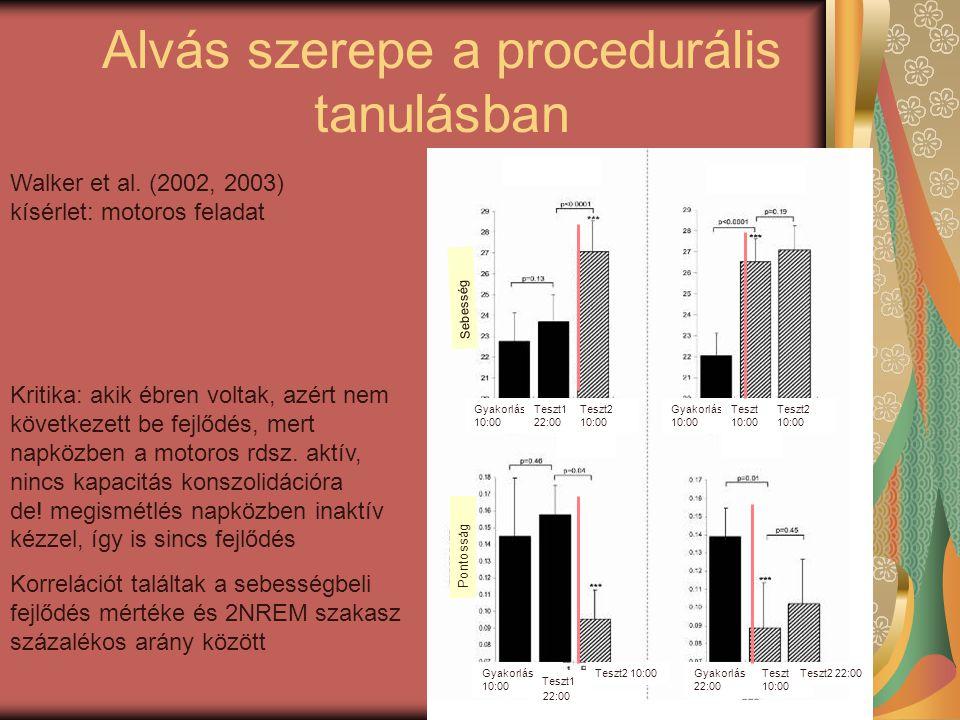 Alvás szerepe a procedurális tanulásban Walker et al. (2002, 2003) kísérlet: motoros feladat Kritika: akik ébren voltak, azért nem következett be fejl