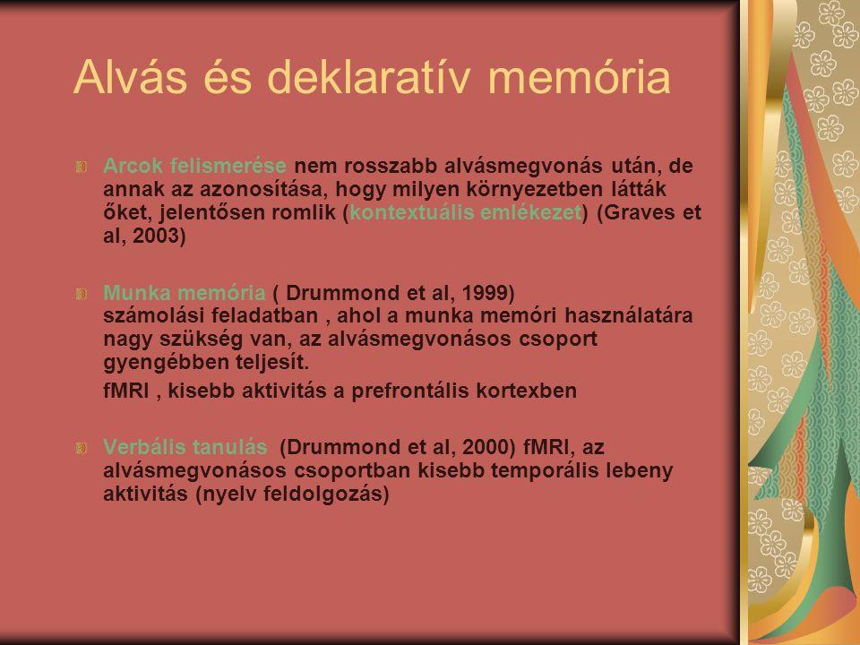 Arcok felismerése nem rosszabb alvásmegvonás után, de annak az azonosítása, hogy milyen környezetben látták őket, jelentősen romlik (kontextuális emlékezet) (Graves et al, 2003) Munka memória ( Drummond et al, 1999) számolási feladatban, ahol a munka memóri használatára nagy szükség van, az alvásmegvonásos csoport gyengébben teljesít.