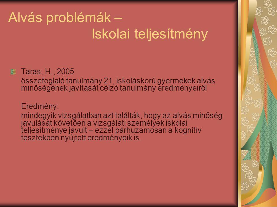 Taras, H., 2005 összefoglaló tanulmány 21, iskoláskorú gyermekek alvás minőségének javítását célzó tanulmány eredményeiről Eredmény: mindegyik vizsgál