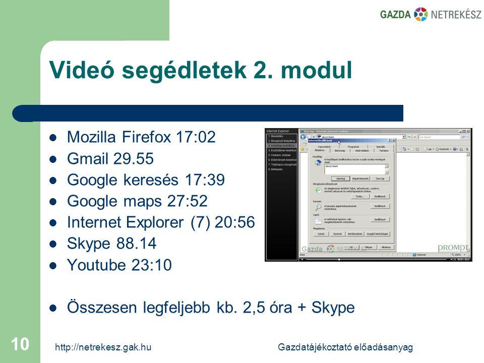 http://netrekesz.gak.huGazdatájékoztató előadásanyag 10  Mozilla Firefox 17:02  Gmail 29.55  Google keresés 17:39  Google maps 27:52  Internet Explorer (7) 20:56  Skype 88.14  Youtube 23:10  Összesen legfeljebb kb.