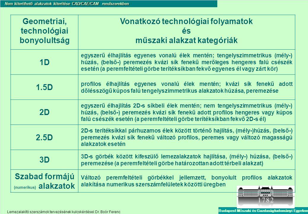 Lemezalakító szerszámok tervezésének kulcskérdései: Dr. Boór Ferenc Nem kiteríthető alakzatok kiterítése CAD/CAE/CAM rendszerekben Budapest M ű szaki