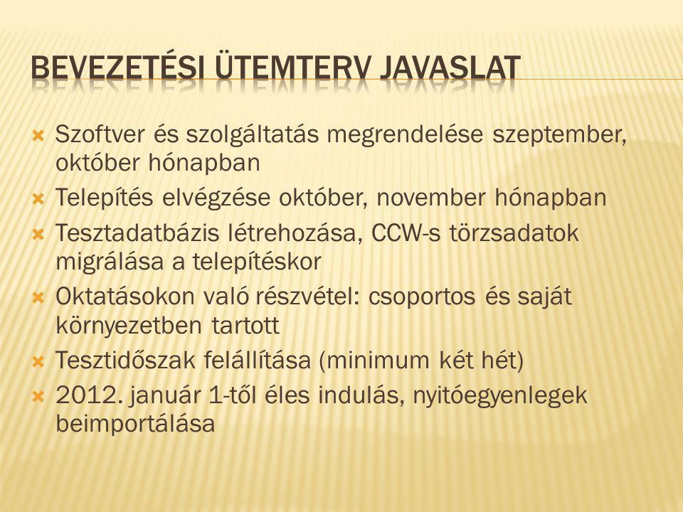  Szoftver és szolgáltatás megrendelése szeptember, október hónapban  Telepítés elvégzése október, november hónapban  Tesztadatbázis létrehozása, CC