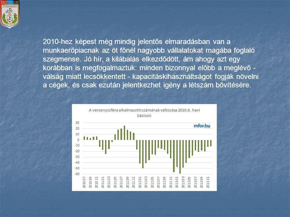 A bányászok akut problémái Több mint két éve érdeksérelmet jelentenek a magyar bányászok számára:  a szénkülfejtéses bányatérségben dolgozók elvett szakmai nyugdíja,  a III.