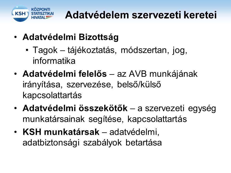 Adatvédelem szervezeti keretei •Adatvédelmi Bizottság •Tagok – tájékoztatás, módszertan, jog, informatika •Adatvédelmi felelős – az AVB munkájának irá