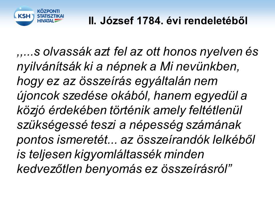 II. József 1784. évi rendeletéből,,...s olvassák azt fel az ott honos nyelven és nyilvánítsák ki a népnek a Mi nevünkben, hogy ez az összeírás egyálta