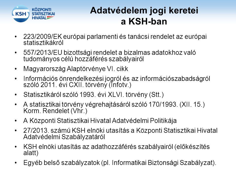 Adatvédelem jogi keretei a KSH-ban •223/2009/EK európai parlamenti és tanácsi rendelet az európai statisztikákról •557/2013/EU bizottsági rendelet a b