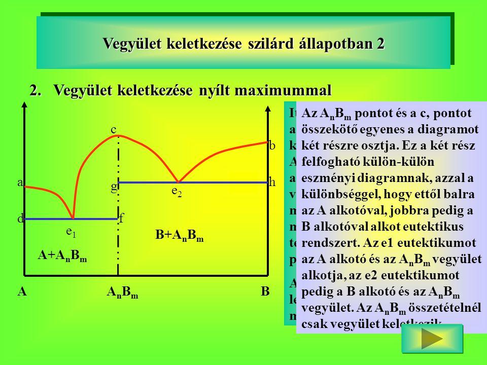 Vegyület keletkezése szilárd állapotban 2 2. Vegyület keletkezése nyílt maximummal a d e1e1 A+A n B m A b h e2e2 B+A n B m AnBmAnBm c f g B Itt a likv