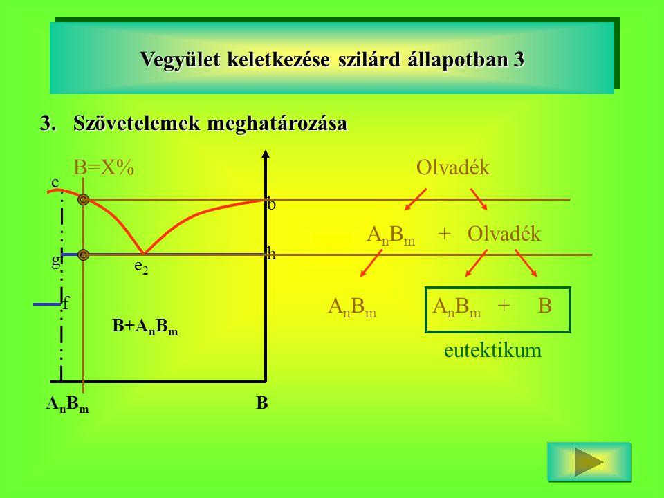 b h e2e2 B+A n B m AnBmAnBm c f g B Vegyület keletkezése szilárd állapotban 3 3. Szövetelemek meghatározása B=X%Olvadék A n B m + Olvadék A n B m A n