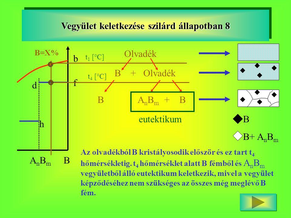 BAnBmAnBm d h b f Vegyület keletkezése szilárd állapotban 8 B=X% t 1 [°C] Olvadék B + Olvadék t 4 [°C] B A n B m + B eutektikum B B+ A n B m Az olvadé