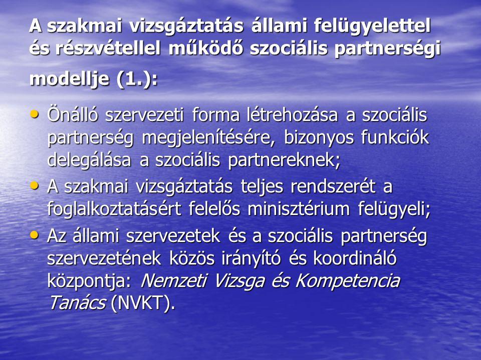 A szakmai vizsgáztatás állami felügyelettel és részvétellel működő szociális partnerségi modellje (1.): • Önálló szervezeti forma létrehozása a szociális partnerség megjelenítésére, bizonyos funkciók delegálása a szociális partnereknek; • A szakmai vizsgáztatás teljes rendszerét a foglalkoztatásért felelős minisztérium felügyeli; • Az állami szervezetek és a szociális partnerség szervezetének közös irányító és koordináló központja: Nemzeti Vizsga és Kompetencia Tanács (NVKT).