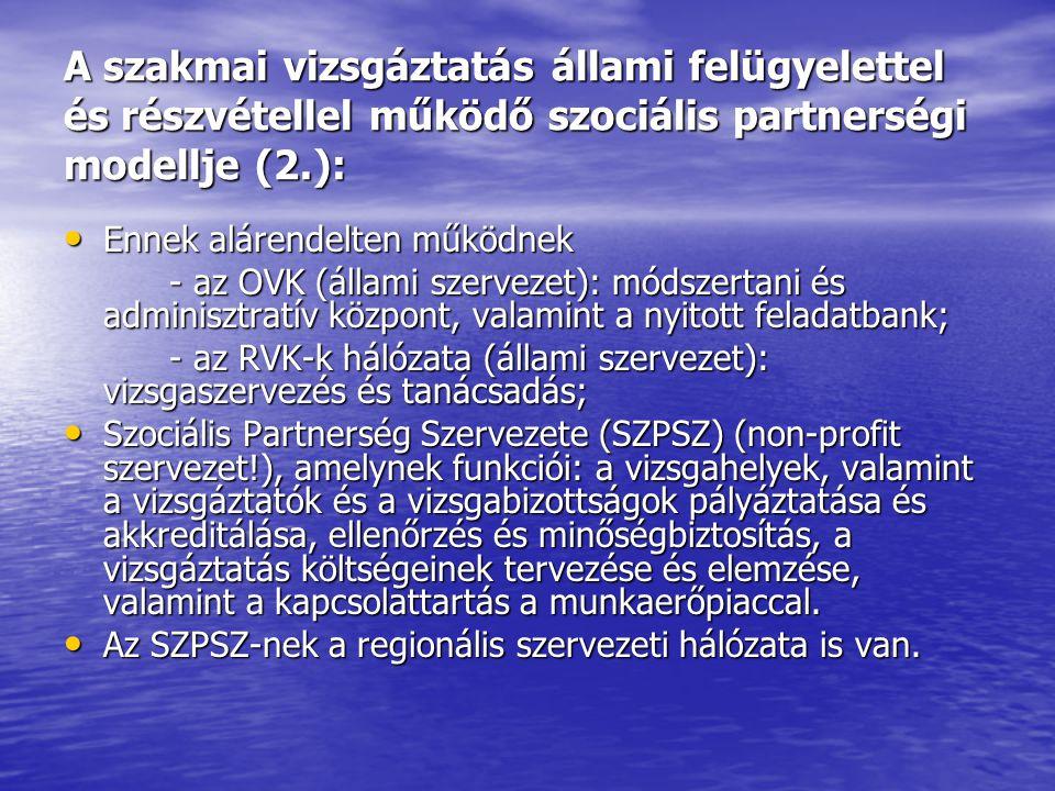 A szakmai vizsgáztatás állami felügyelettel és részvétellel működő szociális partnerségi modellje (2.): • Ennek alárendelten működnek - az OVK (állami szervezet): módszertani és adminisztratív központ, valamint a nyitott feladatbank; - az RVK-k hálózata (állami szervezet): vizsgaszervezés és tanácsadás; • Szociális Partnerség Szervezete (SZPSZ) (non-profit szervezet!), amelynek funkciói: a vizsgahelyek, valamint a vizsgáztatók és a vizsgabizottságok pályáztatása és akkreditálása, ellenőrzés és minőségbiztosítás, a vizsgáztatás költségeinek tervezése és elemzése, valamint a kapcsolattartás a munkaerőpiaccal.