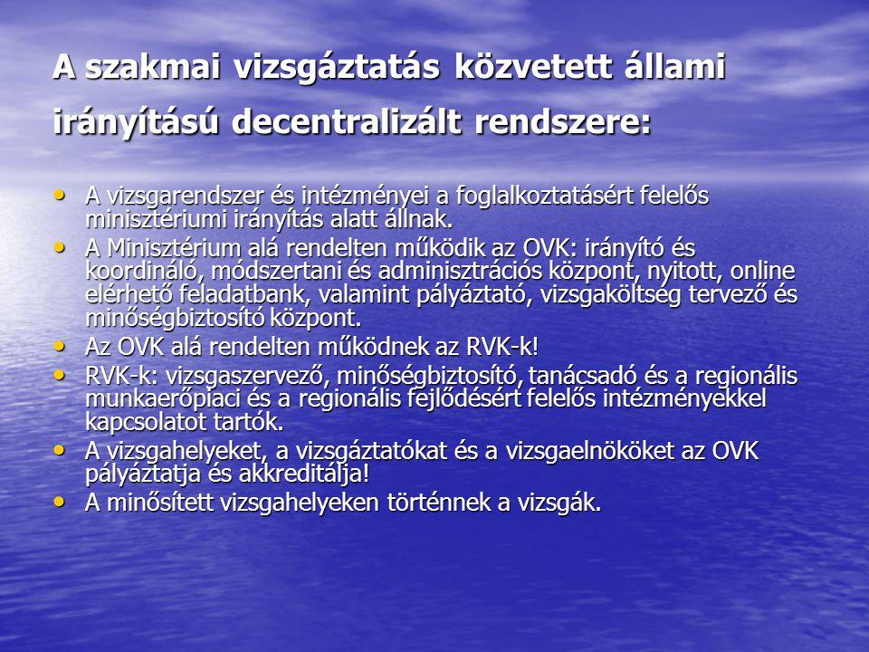 A szakmai vizsgáztatás közvetett állami irányítású decentralizált rendszere: • A vizsgarendszer és intézményei a foglalkoztatásért felelős minisztériu