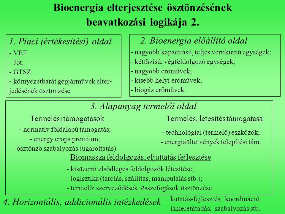 Bioenergia elterjesztése ösztönzésének beavatkozási logikája 2. 1. Piaci (értékesítési) oldal - VET - Jöt. - GTSZ - környezetbarát gépjárművek elter-