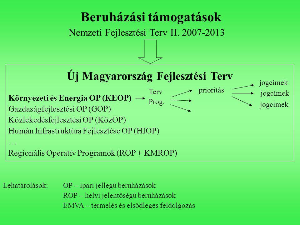 Beruházási támogatások Nemzeti Fejlesztési Terv II. 2007-2013 Új Magyarország Fejlesztési Terv Környezeti és Energia OP (KEOP) Gazdaságfejlesztési OP