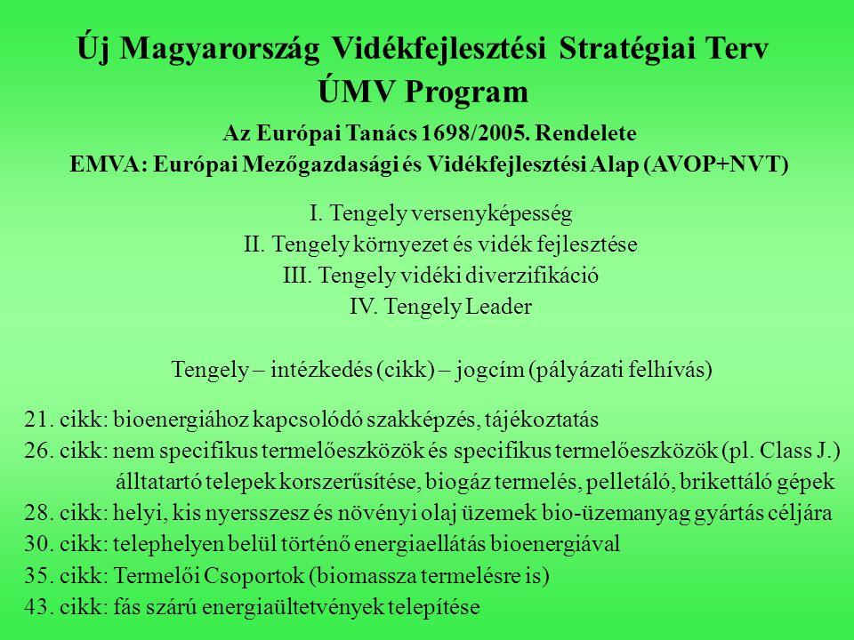 Új Magyarország Vidékfejlesztési Stratégiai Terv ÚMV Program Az Európai Tanács 1698/2005. Rendelete EMVA: Európai Mezőgazdasági és Vidékfejlesztési Al
