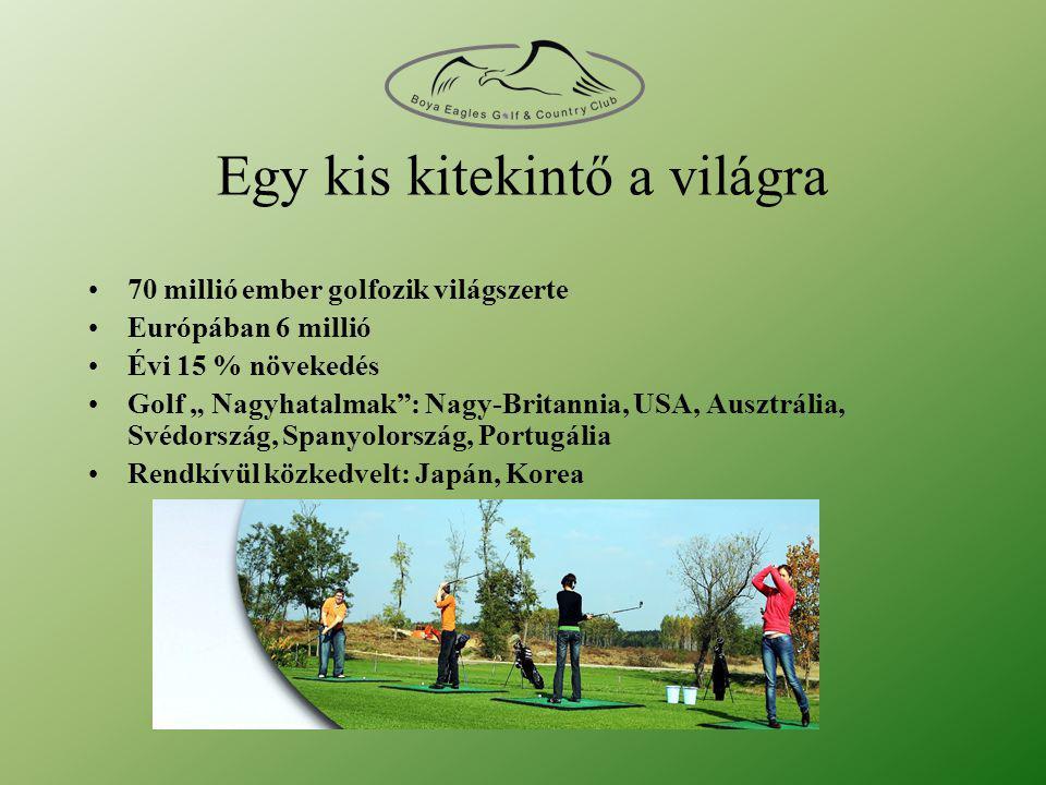 """Egy kis kitekintő a világra •70 millió ember golfozik világszerte •Európában 6 millió •Évi 15 % növekedés •Golf """" Nagyhatalmak : Nagy-Britannia, USA, Ausztrália, Svédország, Spanyolország, Portugália •Rendkívül közkedvelt: Japán, Korea"""