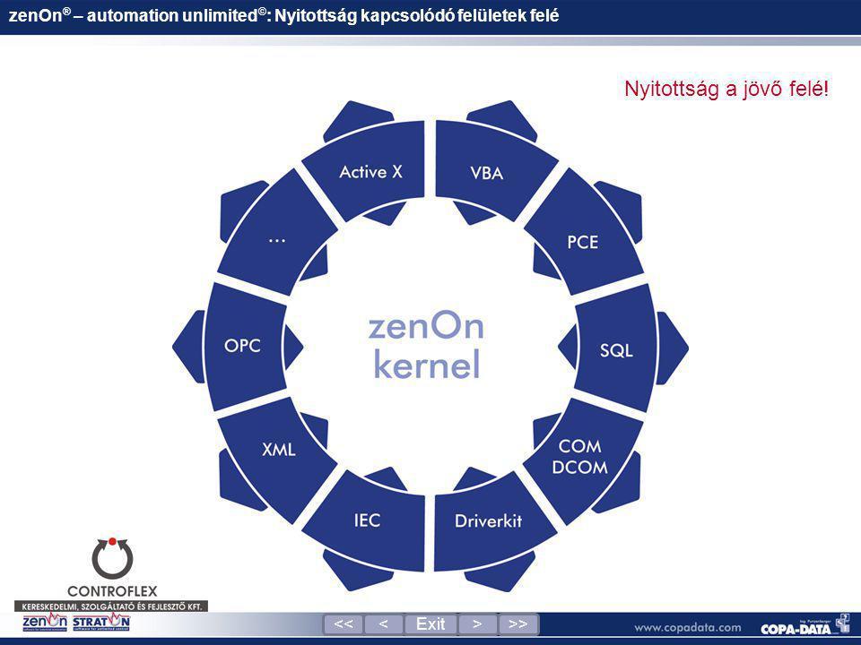 zenOn ® – automation unlimited © : Nyitottság kapcsolódó felületek felé Nyitottság a jövő felé! <<<Exit>>>