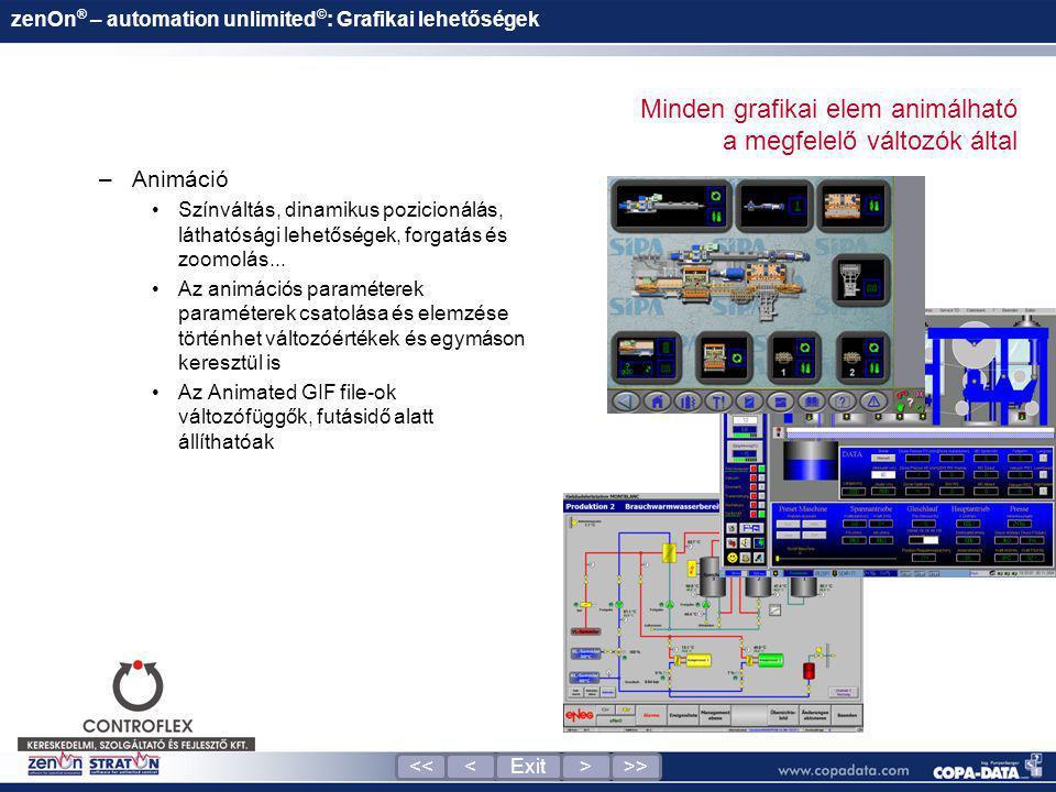 –Animáció •Színváltás, dinamikus pozicionálás, láthatósági lehetőségek, forgatás és zoomolás... •Az animációs paraméterek paraméterek csatolása és ele