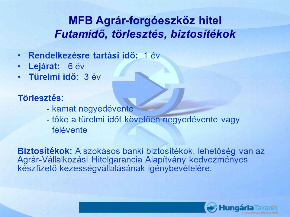 MFB Agrár-forgóeszköz hitel Futamidő, törlesztés, biztosítékok •Rendelkezésre tartási idő: 1 év •Lejárat: 6 év •Türelmi idő: 3 év Törlesztés: - kamat