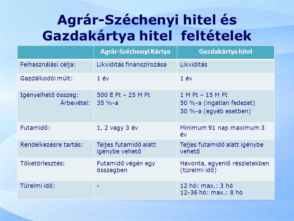 Agrár-Széchenyi hitel és Gazdakártya hitel feltételek Agrár-Széchenyi KártyaGazdakártya hitel Felhasználási célja:Likviditás finanszírozásaLikviditás