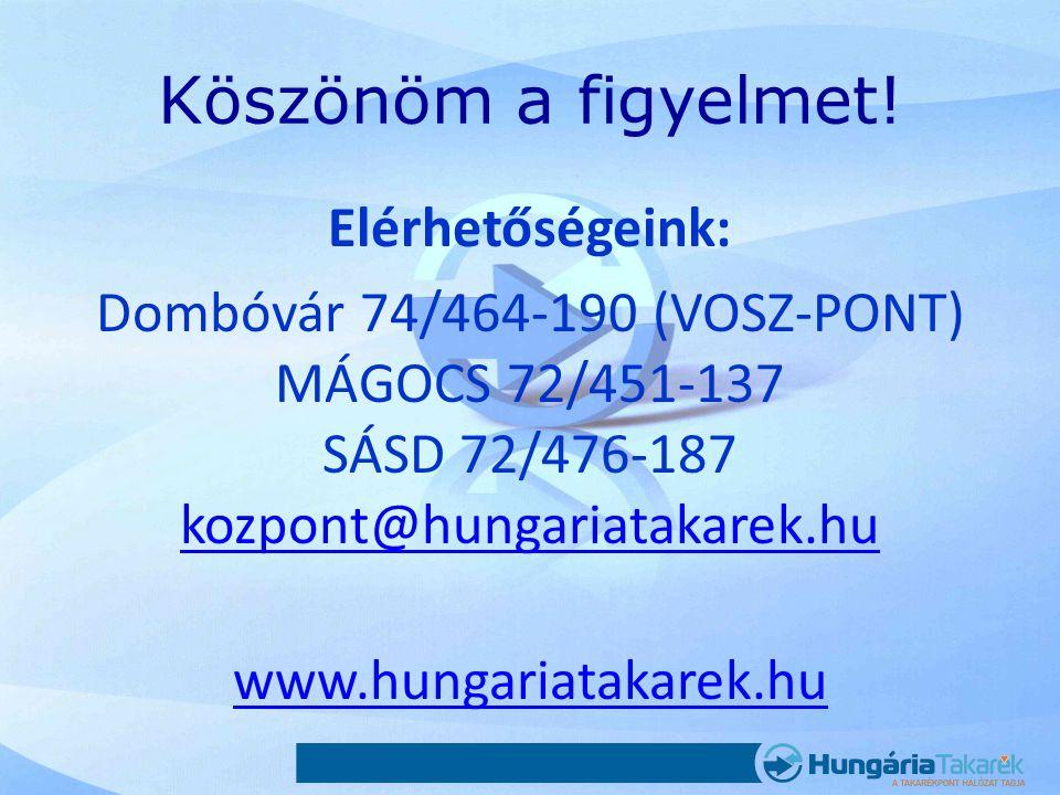 Köszönöm a figyelmet! Elérhetőségeink: Dombóvár 74/464-190 (VOSZ-PONT) MÁGOCS 72/451-137 SÁSD 72/476-187 kozpont@hungariatakarek.hu kozpont@hungariata