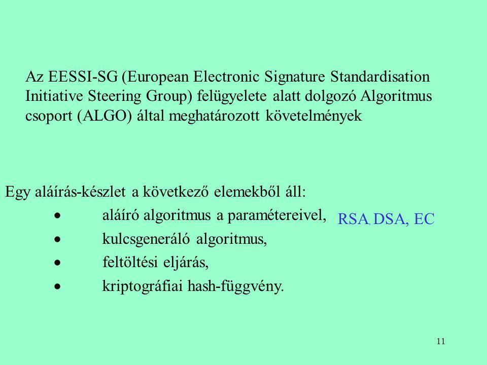 """10 RSA ( R ivest- S hamir- A dleman) •Az alapot képező matematikai probléma: Két nagy prím számot (p,q) összeszorozni """"könnyű"""", de a szorzatukat fakto"""